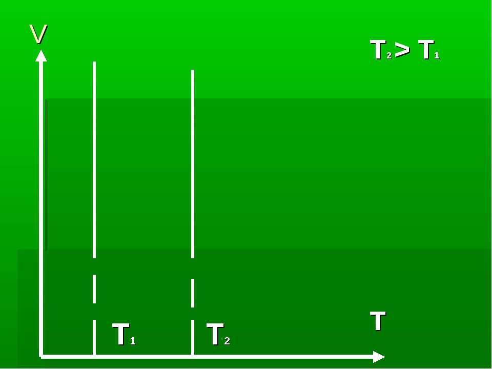 T1 T2 V T2 > T1 T