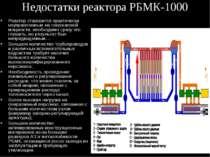 Недостатки реактора РБМК-1000 Реактор становится практически неуправляемым на...