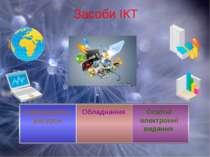 Засоби ІКТ Інформаційні ресурси Обладнання Освітні електронні видання