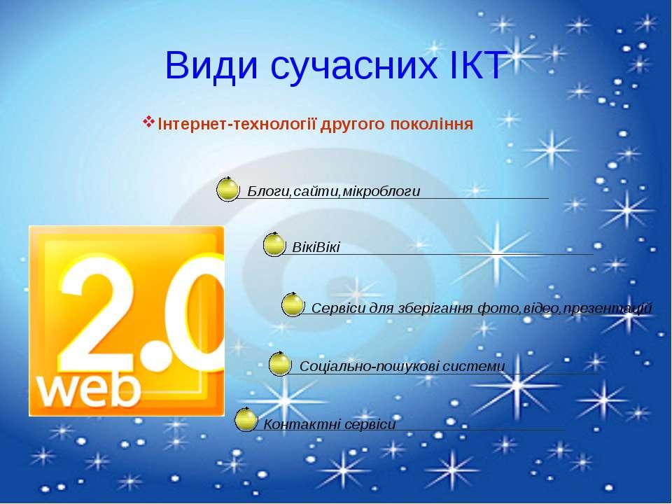 Види сучасних ІКТ Блоги,сайти,мікроблоги ВікіВікі Сервіси для зберігання фото...
