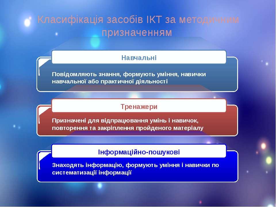 Класифікація засобів ІКТ за методичним призначенням Повідомляють знання, форм...