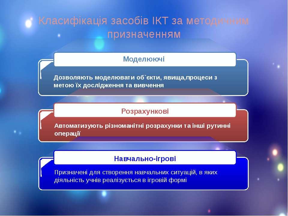 Класифікація засобів ІКТ за методичним призначенням Дозволяють моделювати об`...