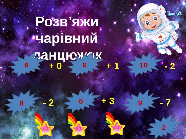 . Розв'яжи чарівний ланцюжок 9 + 0 + 1 - 2 - 2 + 3 - 7 9 10 8 6 9 2