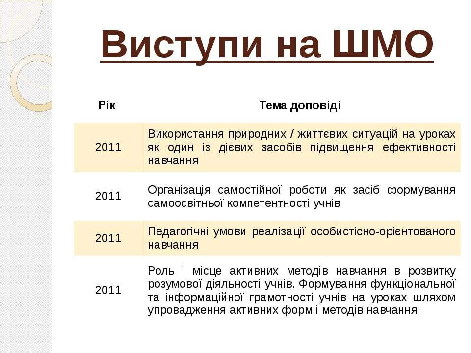Виступи на ШМО Рік Тема доповіді 2011 Використання природних / життєвих ситуа...