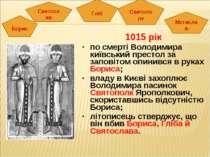 1015 рік 1015 рік по смерті Володимира київський престол за заповітом опинивс...
