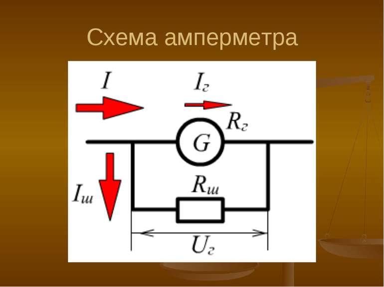 Схема амперметра