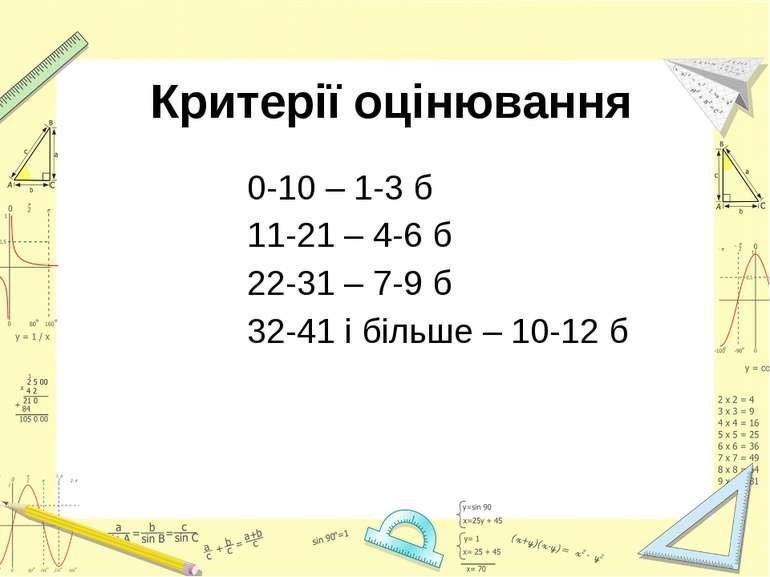 Критерії оцінювання 0-10 – 1-3 б 11-21 – 4-6 б 22-31 – 7-9 б 32-41 і більше –...