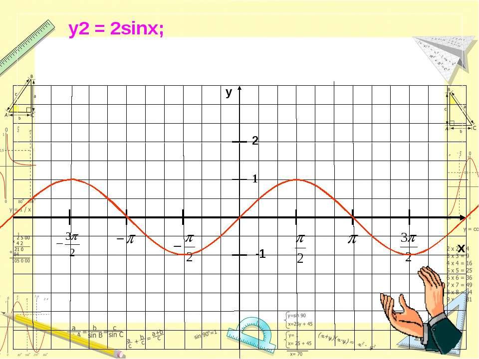 x y -1 1 у2 = 2sinx; 2