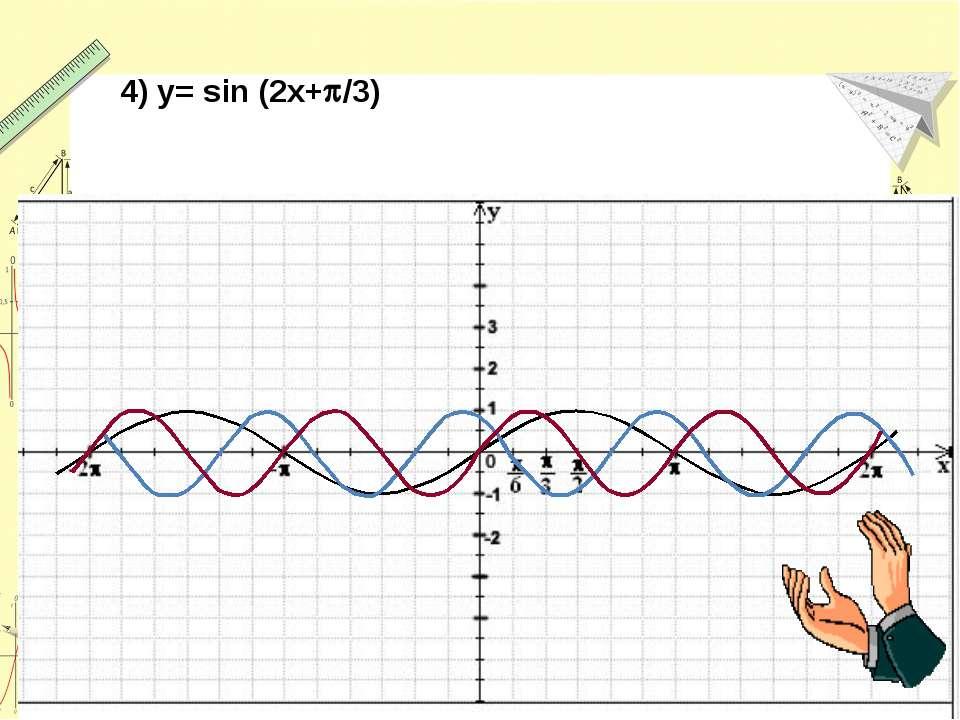 4) y= sin (2x+ /3)
