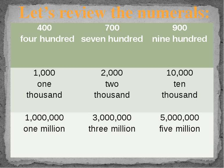 Let's review the numerals: 400 four hundred 700 seven hundred 900 nine hundre...