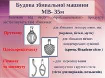 Будова збивальної машини МВ- 35м Залежно від виду оброблювального продукту за...
