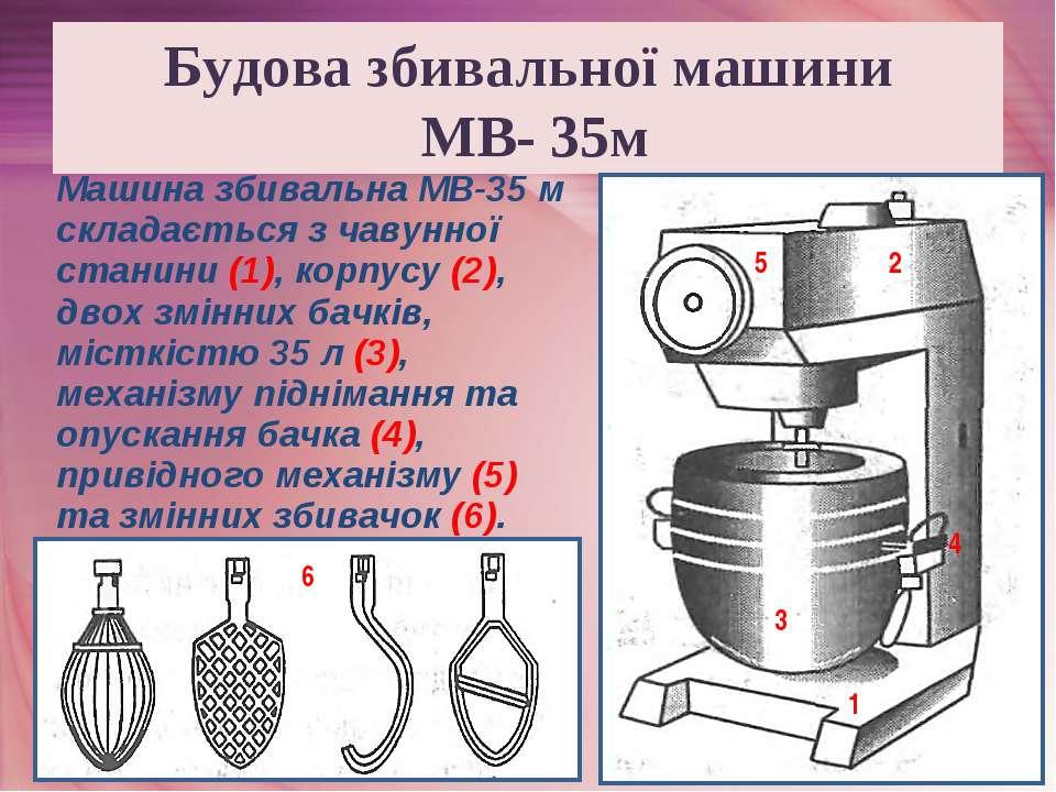 Машина збивальна МВ-35 м складається з чавунної станини (1), корпусу (2), дво...