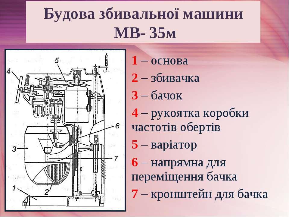 Будова збивальної машини МВ- 35м 1 – основа 2 – збивачка 3 – бачок 4 – рукоят...