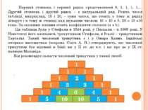 Перший стовпець і перший рядок представлений 0, 1, 1, 1, 1,… Другий стовпець ...