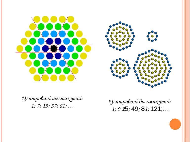 Центровані шестикутні: 1; 7; 19; 37; 61; … Центровані восьмикутні: 1; 9;25; 4...