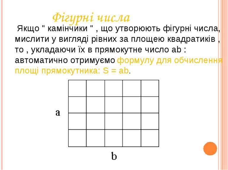 """Фігурні числа Якщо """" камінчики """" , що утворюють фігурні числа, мислити у вигл..."""