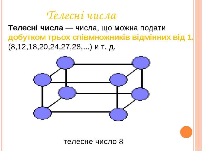Телесні числа Телесні числа— числа, що можна подати добутком трьох співмножн...