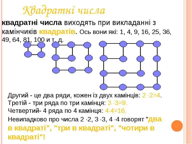 Квадратні числа квадратні числа виходять при викладанні з камінчиків квадраті...