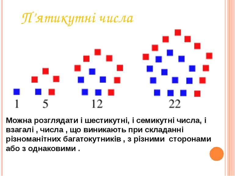 П'ятикутні числа Можна розглядати і шестикутні, і семикутні числа, і взагалі ...
