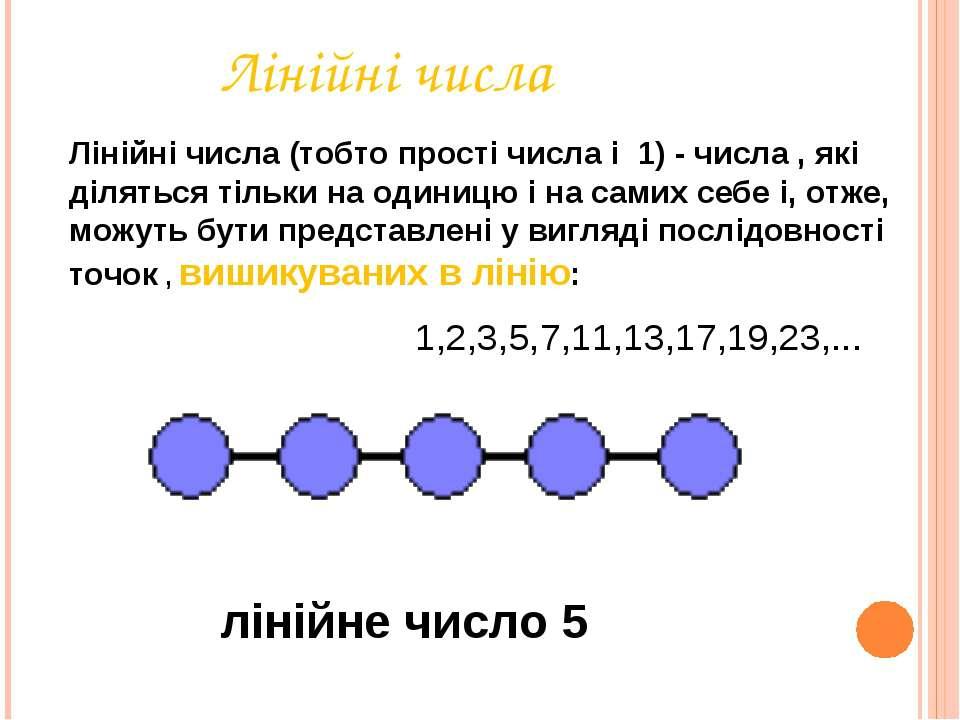 Лінійні числа Лінійні числа (тобто прості числа і 1) - числа , які діляться т...