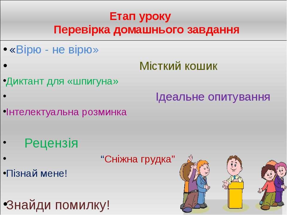 Етап уроку Перевірка домашнього завдання «Вірю- не вірю» Місткий кошик Дикта...