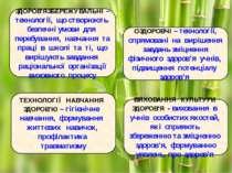 ТЕХНОЛОГІЇ НАВЧАННЯ ЗДОРОВ'Ю – гігієнічне навчання, формування життєвих навич...