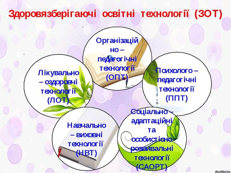 Здоровязберігаючі освітні технології (ЗОТ) Організаційно – педагогічні технол...