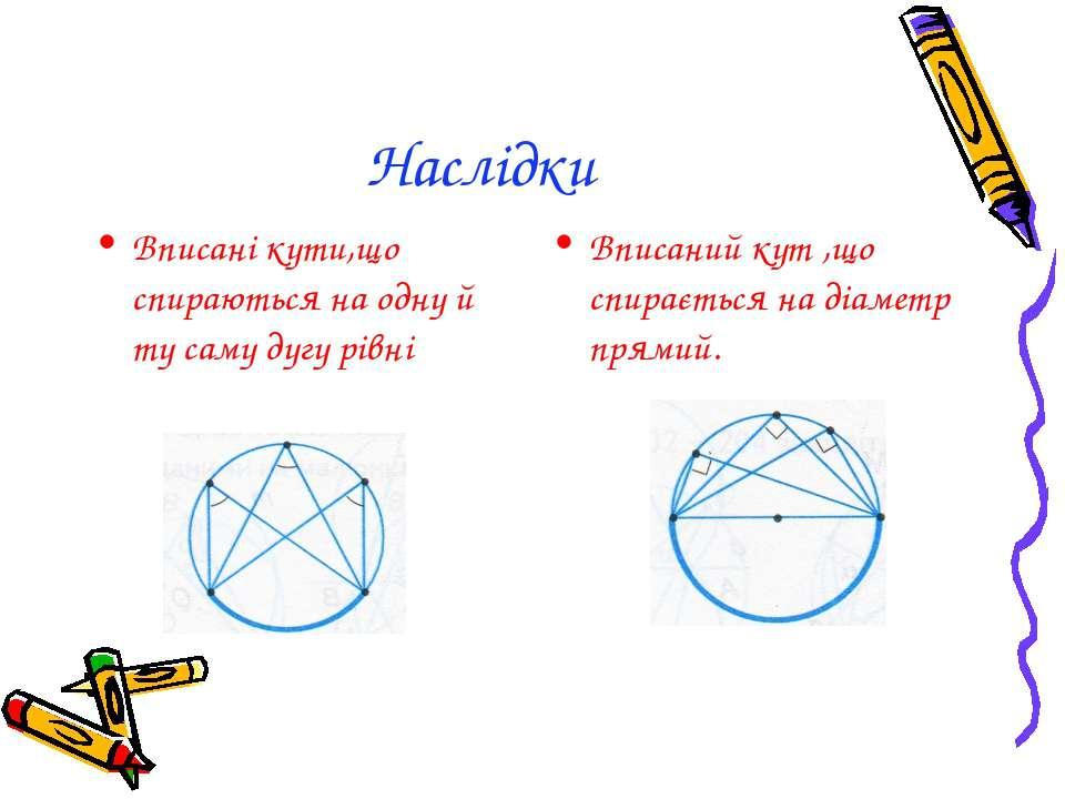 Наслідки Вписані кути,що спираються на одну й ту саму дугу рівні Вписаний кут...