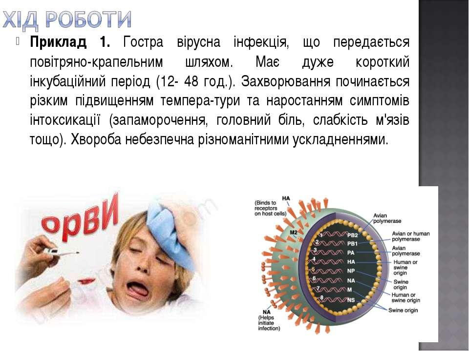 Приклад 1. Гостра вірусна інфекція, що передається повітряно-крапельним шляхо...