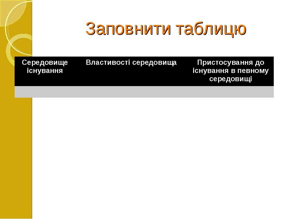 Заповнити таблицю Середовище існування Властивості середовища Пристосування д...