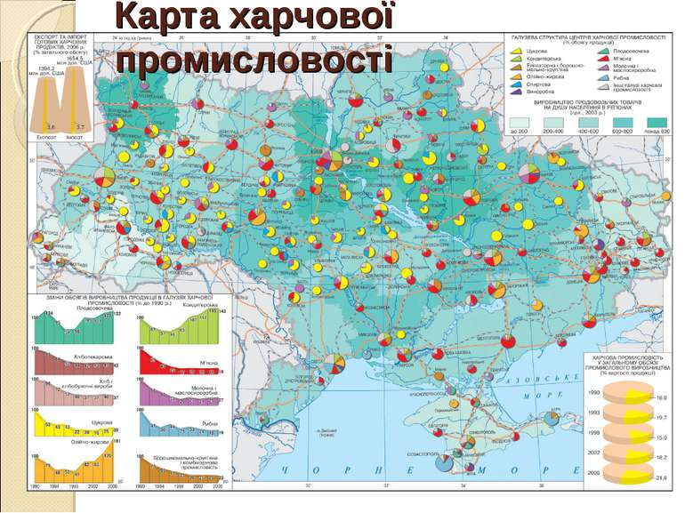 Карта харчової промисловості