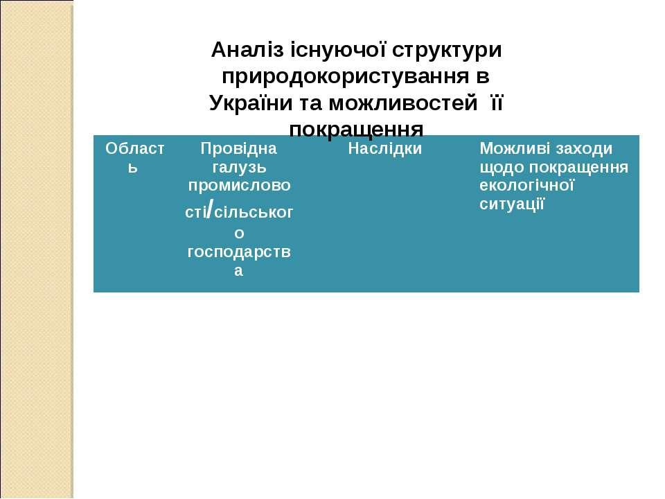 Аналіз існуючої структури природокористування в України та можливостей її пок...