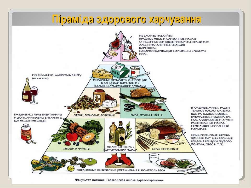 * Піраміда здорового харчування