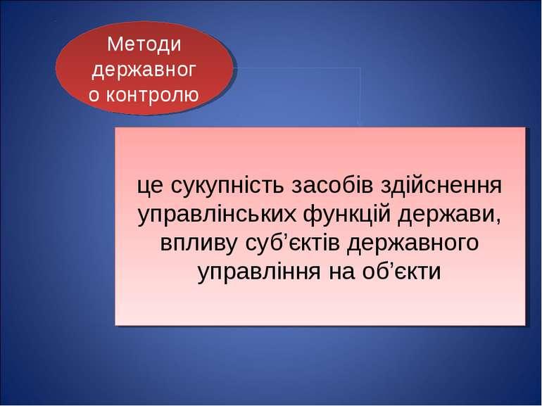 Методи державного контролю це сукупність засобів здійснення управлінських фун...