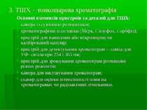 3. ТШХ – тонкошарова хроматографія Основні елементів пристроїв та деталей для...