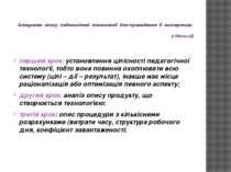 Алгоритм опису педагогічної технології для проведення її експертизи (І.Підлас...