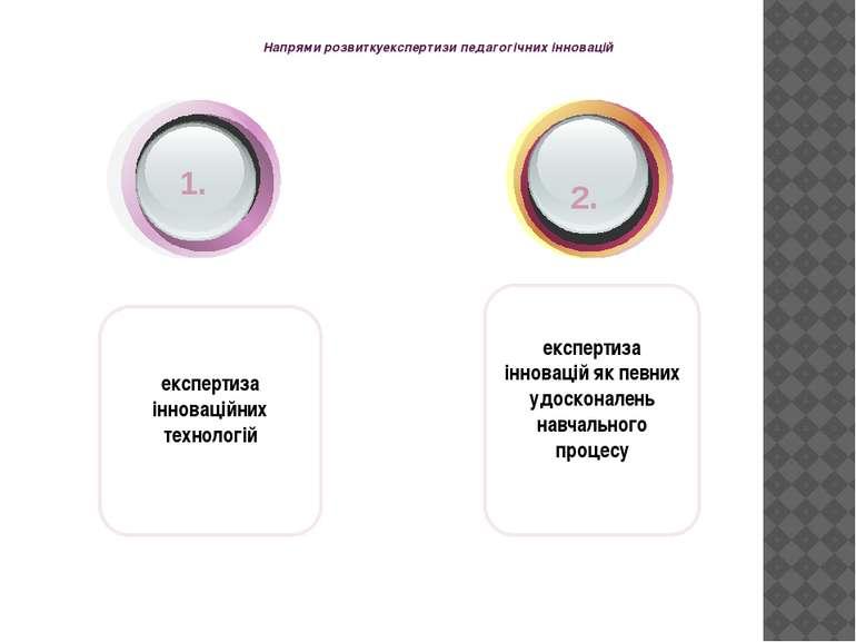 Напрями розвиткуекспертизи педагогічних інновацій експертиза інноваційних тех...