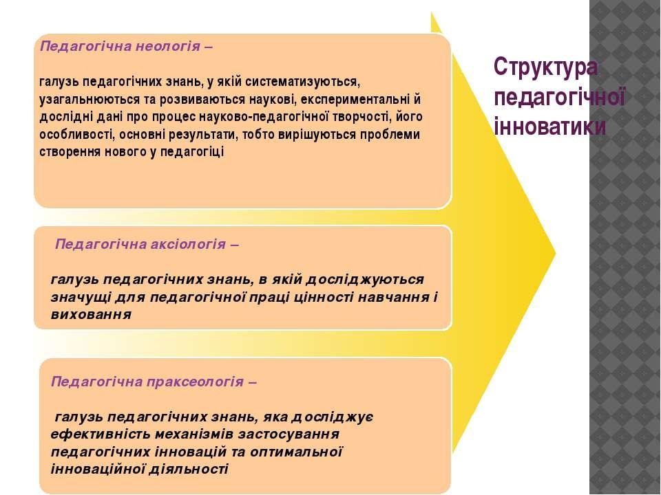 Структура педагогічної інноватики Педагогічна неологія – галузь педагогічних ...