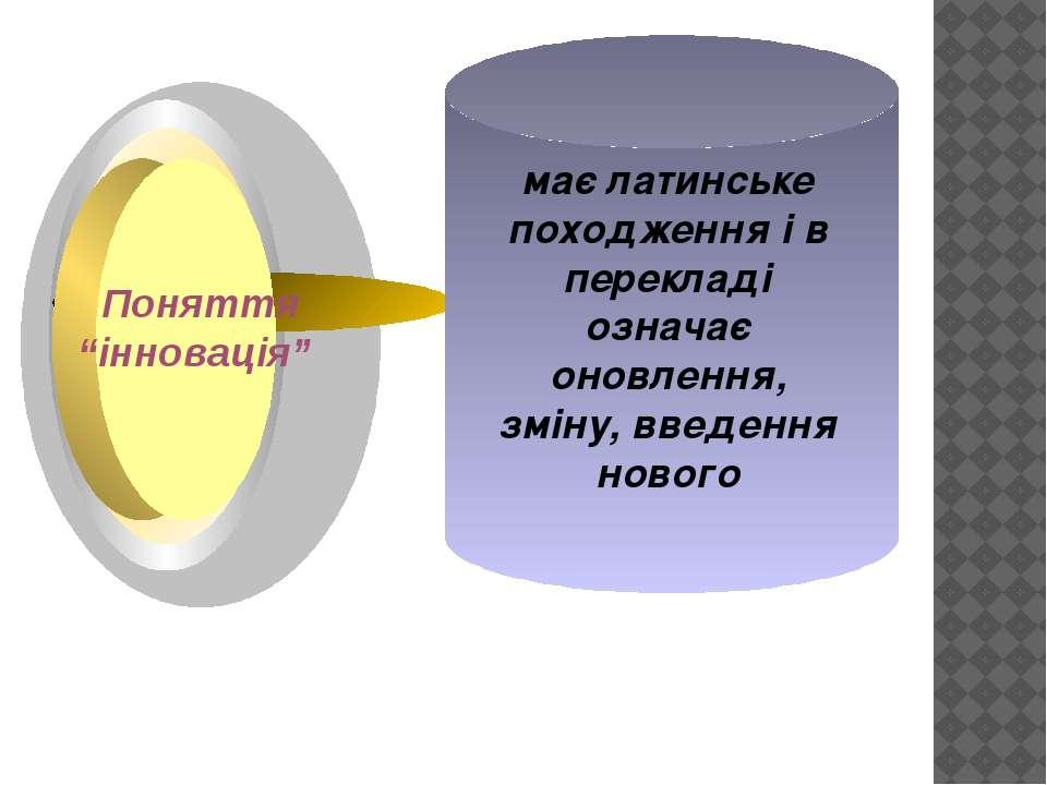 має латинське походження і в перекладі означає оновлення, зміну, введення нов...