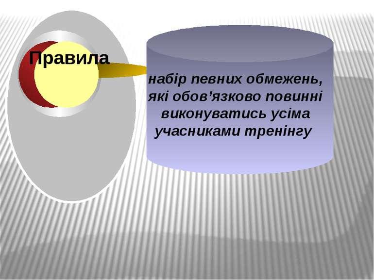 набір певних обмежень, які обов'язково повинні виконуватись усіма учасниками ...