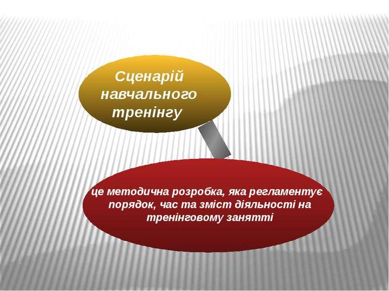 Сценарій навчального тренінгу це методична розробка, яка регламентує порядок,...