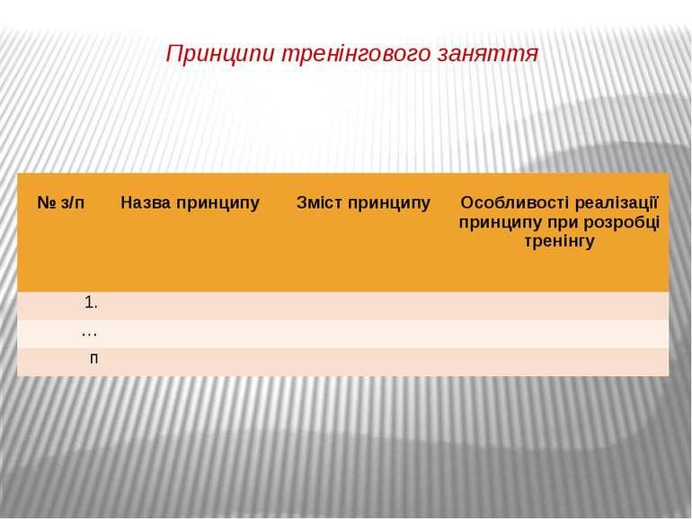 Принципи тренінгового заняття №з/п Назвапринципу Змістпринципу Особливостіреа...