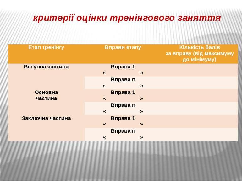 критерії оцінки тренінгового заняття Етап тренінгу Вправи етапу Кількість бал...