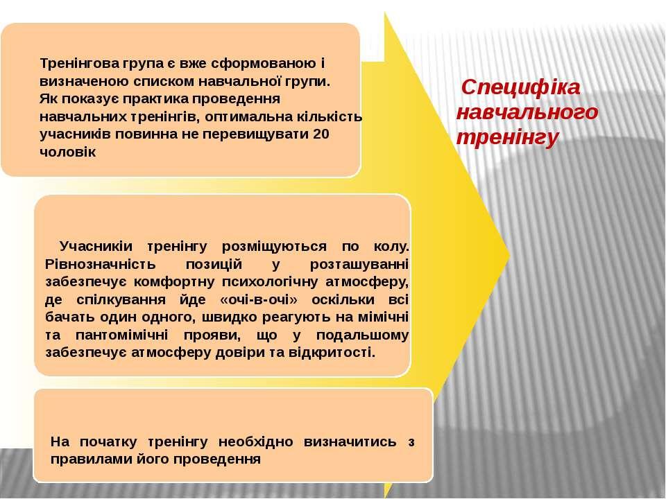 Специфіка навчального тренінгу Тренінгова група є вже сформованою і визначено...