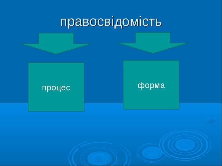 правосвідомість процес форма