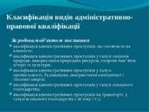 Класифікація видів адміністративно-правової кваліфікації За родовим об'єктом ...