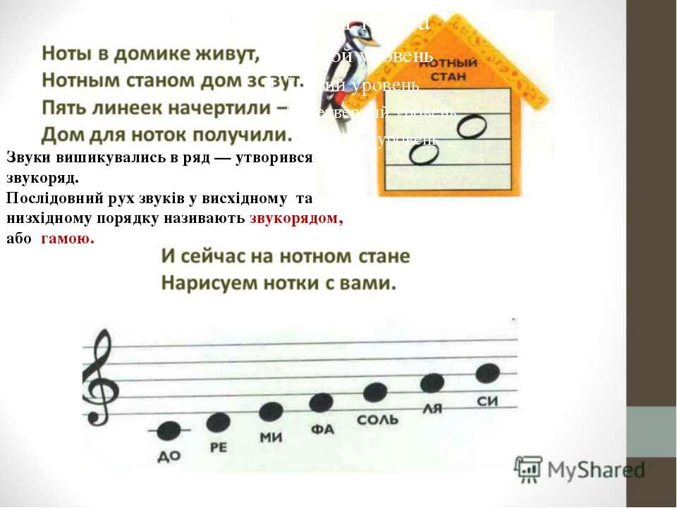 Звуки вишикувались в ряд — утворився звукоряд. Послідовний рух звуків у висхі...