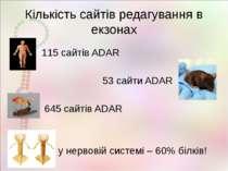 Кількість сайтів редагування в екзонах 115 сайтів ADAR 53 сайти ADAR 645 сайт...