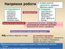 Напрямки роботи 8. Активне сприяння здоров'ю і добробуту персоналу школи. 9. ...