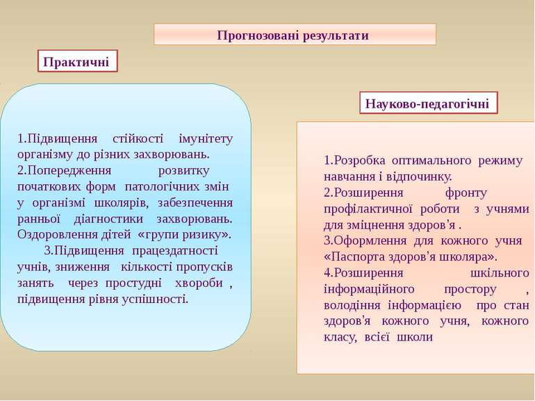 Прогнозовані результати 1.Підвищення стійкості імунітету організму до різних ...